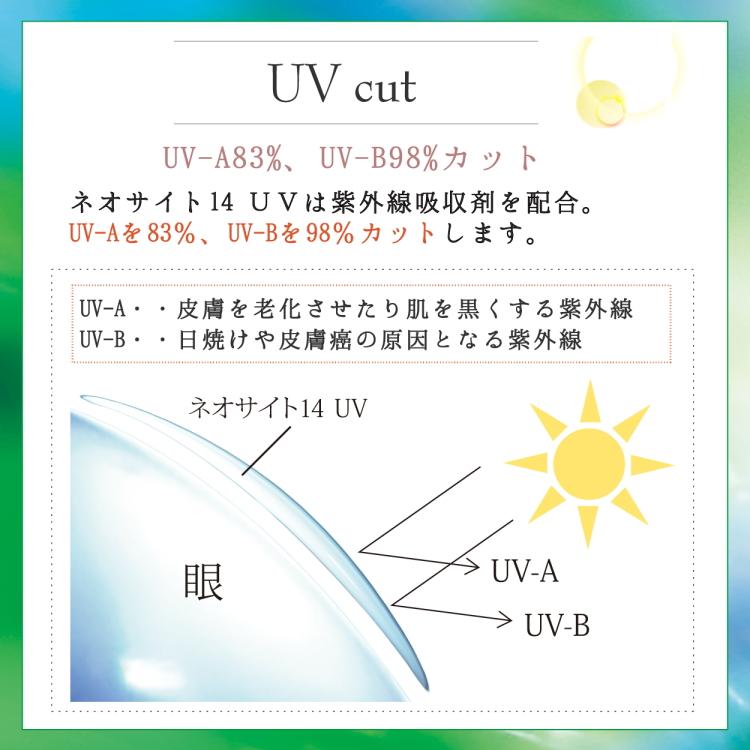 ネオサイト14UVでUVカット