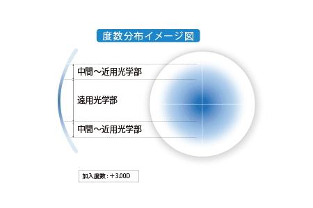 シード マルチフォーカルO2のHタイプのデザイン