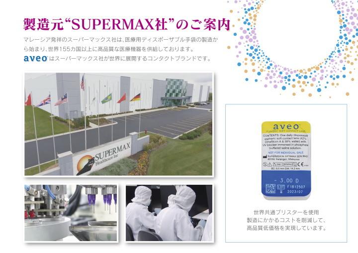 SUPERMAX社の製造