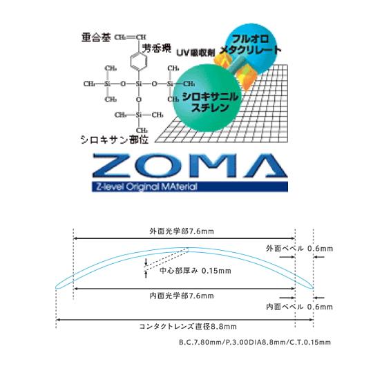 メニコン アイストの酸素透過性素材ZOMA