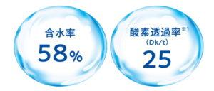 含水率58%、酸素透過係数DK値25