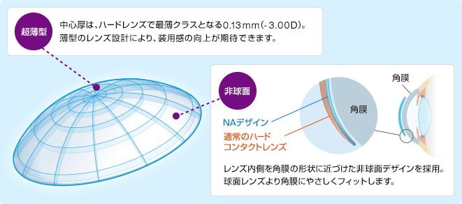 薄くて角膜形状に適合した非球面設計で自然な