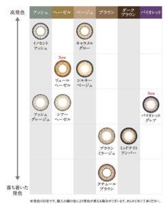 ラヴェールのカラーチャート